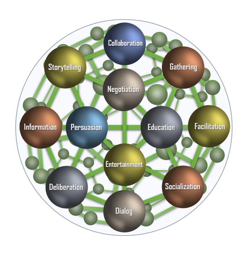 Communication-spheres-white-1