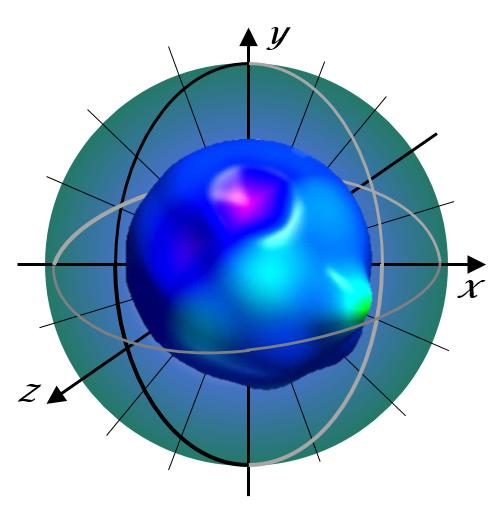 SphereModel3D